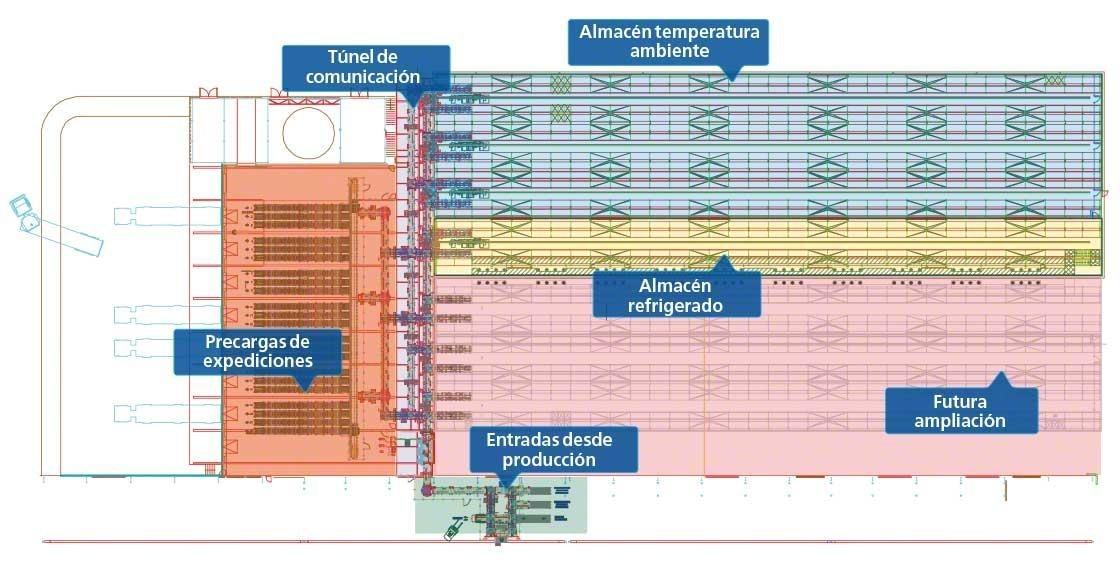 Plano del depósito frigorífico Dafsa en el que se distinguen las zonas a distintas temperaturas