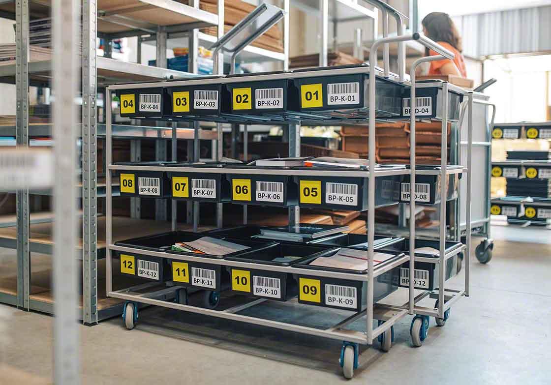 El picking con carros es un ejemplo de transformación digital en logística, ya que agiliza la preparación de pedidos